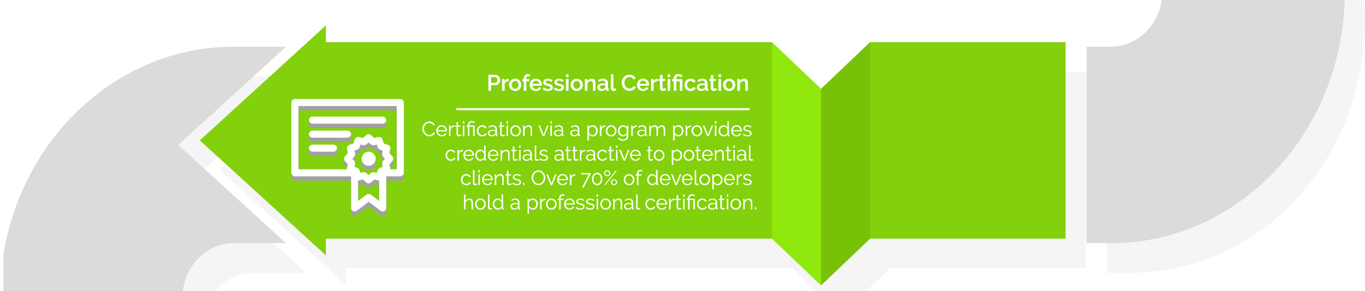 Premium Membership - Certification via a program provides credentials attractive to potential clients. Over 70% of developers hold a professional certification.