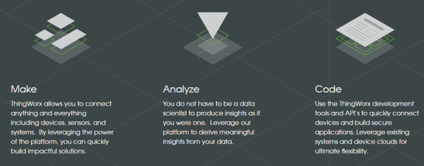 Thingworks Make Analyze Code